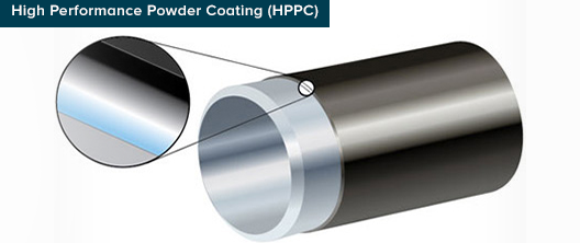 2- High Performance Powder Coating HPPC - protecting pipelines.png